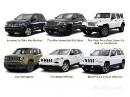 Amerikyan Jeep bolor modelneri Original Champion svechaner